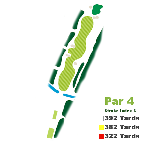 Hole 18 - Valley